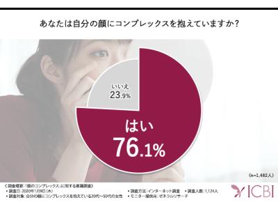 """【女性がなりたい顔は北川景子!?】女性の約8割が顔にコンプレックスを抱える中、近年は""""コンプレックスを活かす""""ことで美を追求することがトレンドに!"""