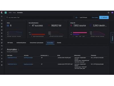 オープンソース全文検索のElastic Elastic Endpoint Securityを発表
