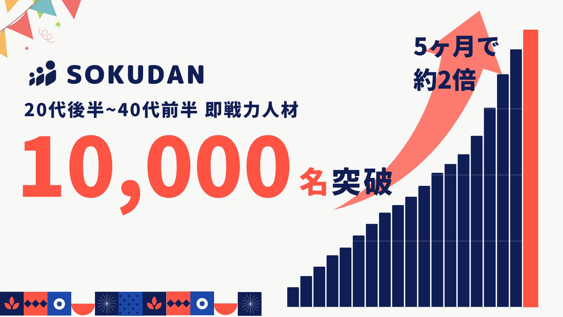 【10,000名突破!(DX人材49%)20代後~40代前の即戦力人材】最速の複業マッチング 『SOKUDAN(ソクダン)』がプロ人材登録数1万名を突破しました