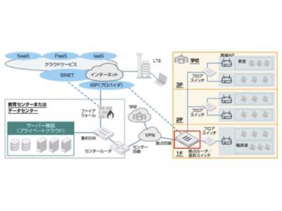 フォーティネット、GIGAスクール構想に対応したネットワークソリューションを発表