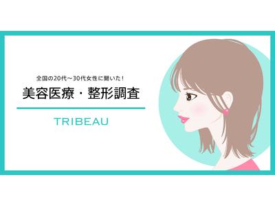 【美容医療・整形調査/20代~30代女性に聞く】2.5人に1人が美容医療・整形を検討または施術を受けたと回答