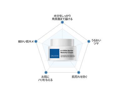 韓国発人気スキンケアブランド『エルツティン』のA-セラーバリアーライン、うるおいを満たす「A-セラーバリアーウォーターフルクリーム」をリニューアル発売。