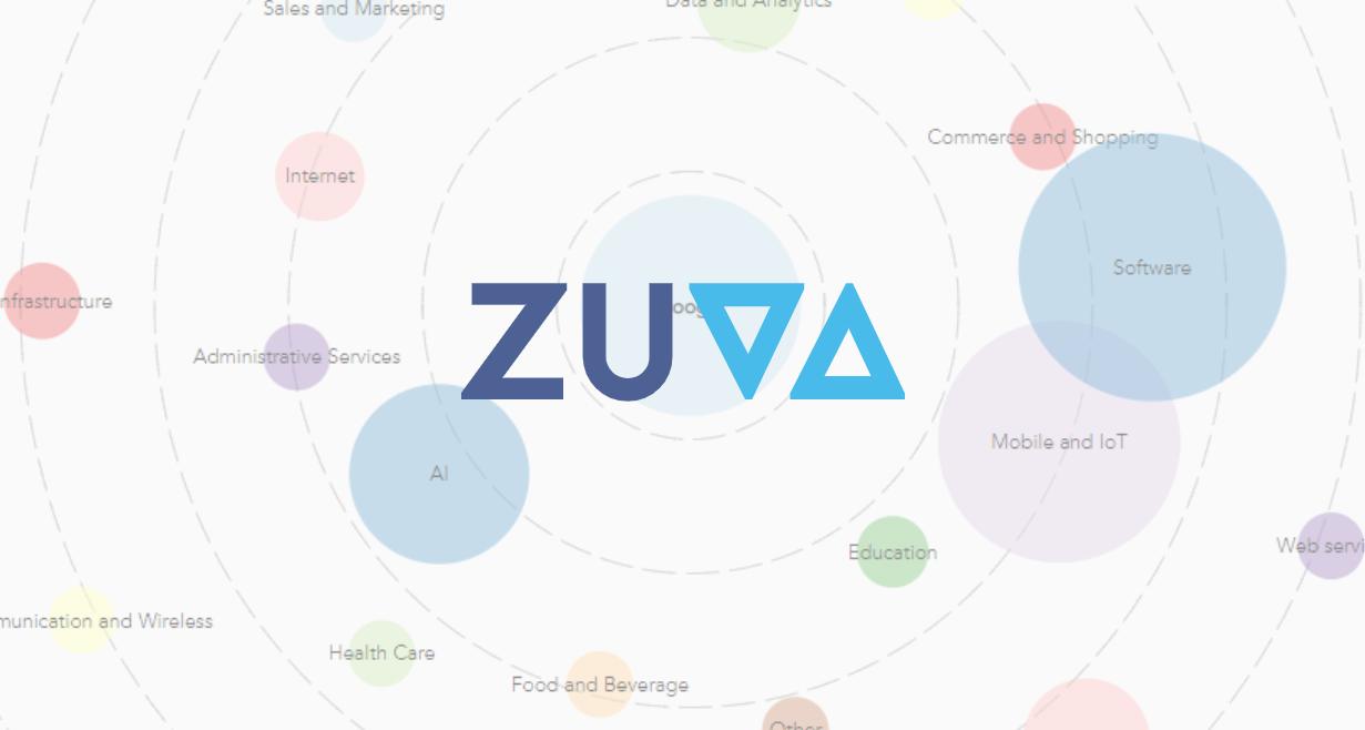 Zuva株式会社 中国最大級スタートアップ企業情報提供会社 企名片(QMP)との独占戦略パートナーシップ契約を締結