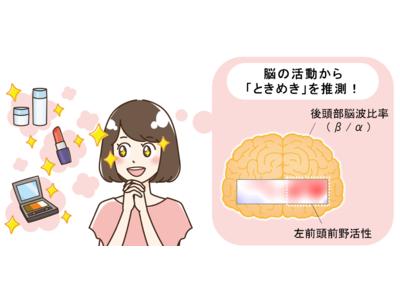 日本メナード化粧品、「ときめき」を感じる脳の活動領域を確認 ~脳の活動状態から「ときめき」を推測する!~