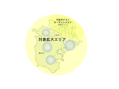 オンライン注文住宅のsumuzu Matching対象エリア(横浜・川崎)拡大!