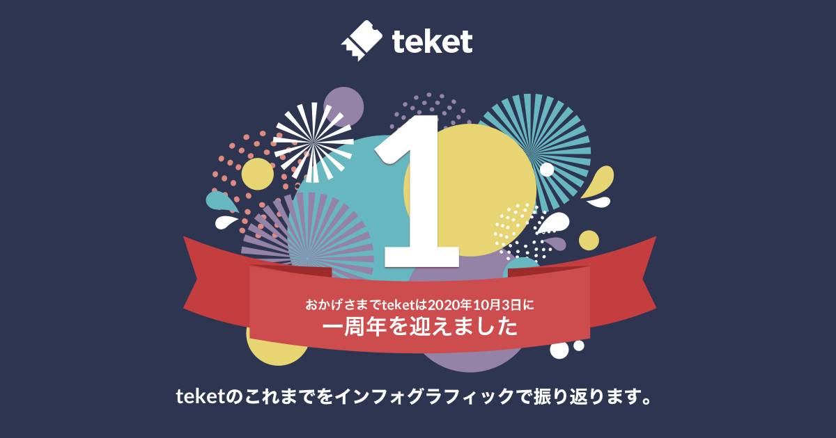 電子チケット販売サービスteket、1周年を記念したインフォグラフィックを公開。半年で会員数20倍、月間100万PVも超えるように