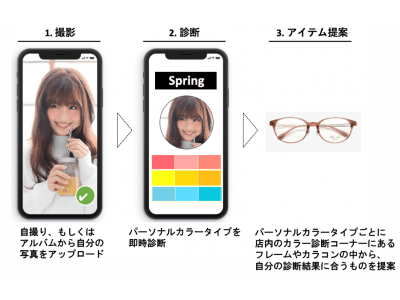 自分に似合う色のメガネとメイクが分かる体験型イベント 『 Fit Me Up』開催決定!