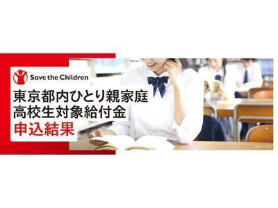国際NGOセーブ・ザ・チルドレン【調査結果発表】新型コロナウイルス感染症 都内ひとり親家庭 高校就学の継続が困難な世帯が3割、高校生支援拡充を-「ひとり親家庭高校生給付金」申込結果から