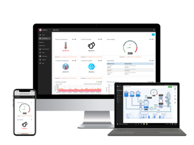 Digi-Key Electronics、Machinechatとのグローバルなパートナーシップを発表し、すぐに使用可能なIoTデータ管理ソフトウェアを提供