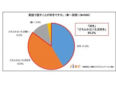 IIBC「英語のスピーキングに関する実態と意識」調査結果を発表