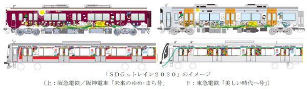 阪急×阪神×東急が協働ラッピング列車「SDGs トレイン2020」を9月8日(火)より運行します!~再生可能エネルギー100%の列車で、SDGsの達成に向け多様なメッセージを発信~