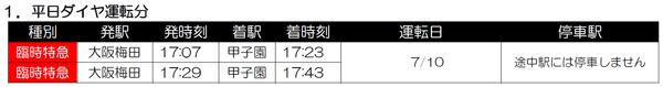 プロ野球試合開催時に臨時列車を運転します 阪神甲子園球場でのプロ野球開催に合わせた臨時列車の運転計画をお知らせします。