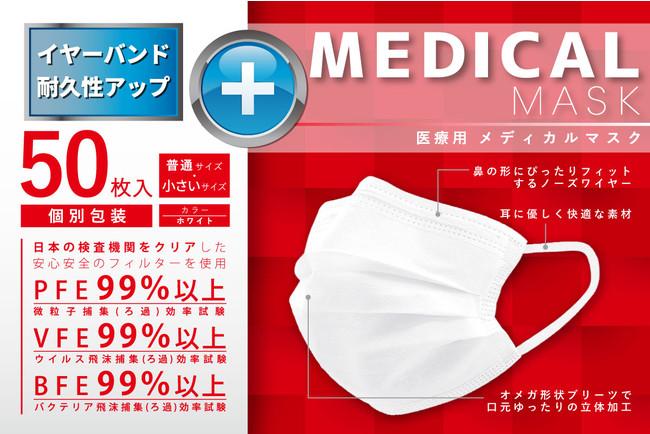 【緊急事態宣言対象地域は増加!】99.6%ウィルスを捕集する医療(N95)級の高密度フィルターの『メディカルマスク』で感染対策!特別価格740円(税抜)で追加販売開始!