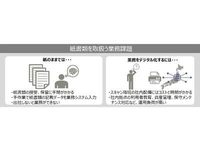 初期費不要の紙書類デジタル化と業務連携「ワンタッチスキャンサービス」を提供開始