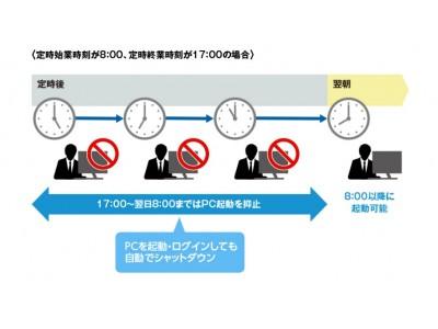 就業時間外のPC利用を抑止する「PC自動シャットダウンシステム」の製品ラインナップを拡充