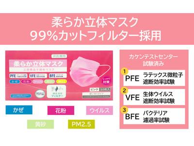 【新商品】春カラーの不織布マスクが1箱あたり390円!華やかな印象を与えるピンクの不織布マスクを販売開始!