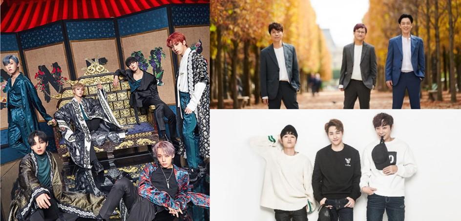 2020年第1弾は待望のONEUSが登場、ユグォン(Block B)のSpecialステージも!1/6(月)韓国から生中継「Power of K Lab7」出演者決定!