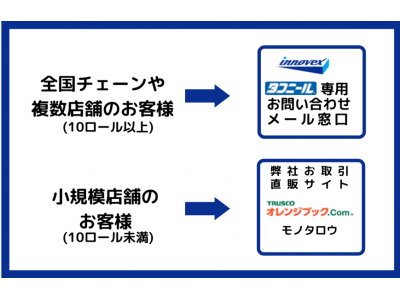コロナ 日本 ガイシ