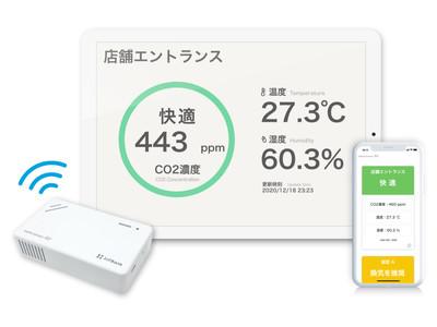 +Style、換気の目安・履歴をかんたんWeb確認 Wi-Fi設定いらずのLTE搭載「まもセンサーAir」を発売