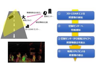 常陸太田市における実証実験にて安心・安全な自動運転サービスの実現に向けた検知システムの検証を行います