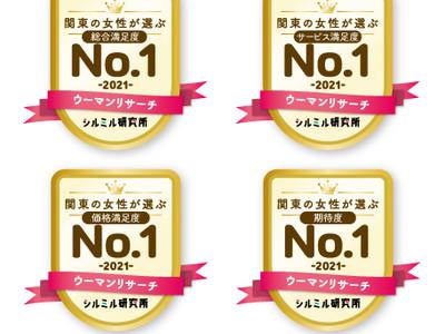 女性が選ぶ、「関東エリアの新電力」人気ランキング 総合満足度第1位は「東京ガス」、サービス満足度第1位は「ENEOSでんき」、価格満足度第1位は「東急でんき」、期待度第1位は「楽天でんき」
