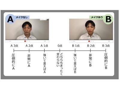 """資生堂ウーノ、""""リモート映え""""が印象に与える影響を定量調査 メンズメイクでビジネスマンの第一印象 9.6倍"""
