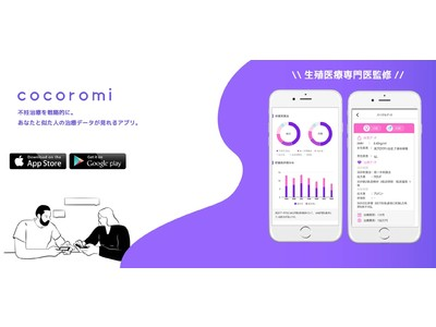 女性医療×AIのvivola、不妊治療データ検索アプリ「cocoromi(ココロミ)」を4月22日より正式リリース