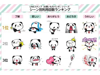 楽天「お買いものパンダ」登場から5周年!