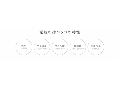 【世界初!北海道幌延町産「泥炭」配合】洗顔もパックもできるSARORO『PEAT WASH』🔥CAMPFIRE支援額372%達成🔥いよいよ公式サイトで販売スタート!!