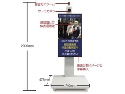AI顔認識・非接触サーモグラフィー体温計グラウドサーモサイネージシステム 取扱い開始