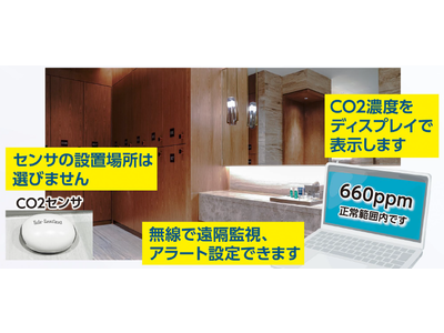 コロナ対策:3密回避と換気促進!IoTでの多点CO2濃度測定、遠隔監視システムを開発