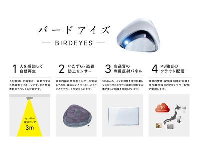 ピースリー、天井設置型 映像照射サイネージ新製品「BIRD EYES」の予約販売開始