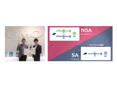 レンジャーシステムズ、ローカル5G免許申請事業を開始。国内で初めてSA構成の免許を取得したGMOインターネットを支援!