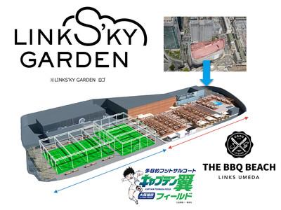 LINKS UMEDA(リンクス梅田)の新・屋上スペース「LINKS'KY GARDEN(リンクスカイガーデン)」が4月29日(木・祝)にグランドオープン。
