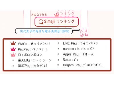 Simejiランキング、10代女子4,100人が選んだ 「好きな電子決済音」ランキング発表! 第1位は「WAON」!