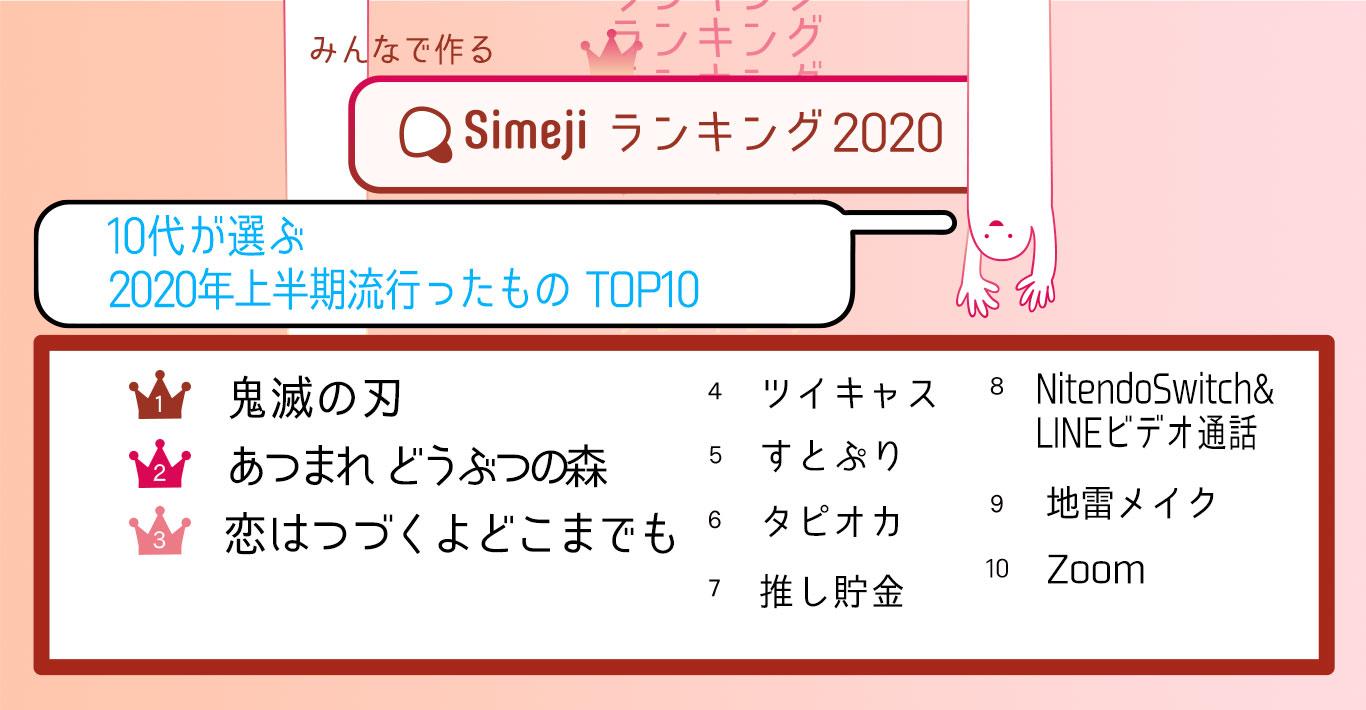 10代のイマドキを調査! 「2020年上半期流行ったものTOP10」Simejiランキングが発表!!
