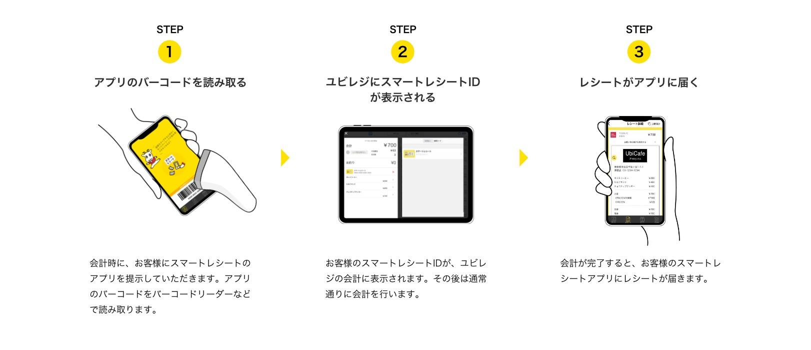 東芝データが提供を支援する「スマートレシート(R)」がユビレジ社のクラウド型POSアプリに追加