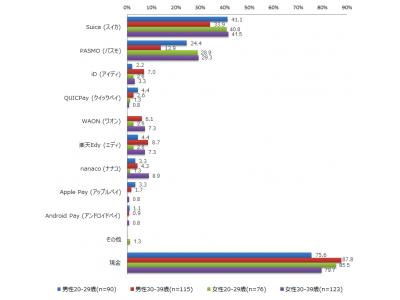 NTTコム オンライン、「清涼飲料水の自動販売機での購入に関する調査」結果を発表
