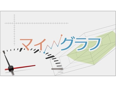 高級美顔器の「ARTISTIC&CO.」、ぎふチャンにて放送中の「マイグラフ」番組スポンサー開始