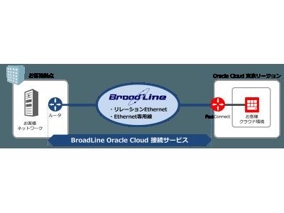 TOKAIコミュニケーションズ、オラクルが東京に開設した「Oracle Cloud」次世代データセンターとの接続サービスの開始について