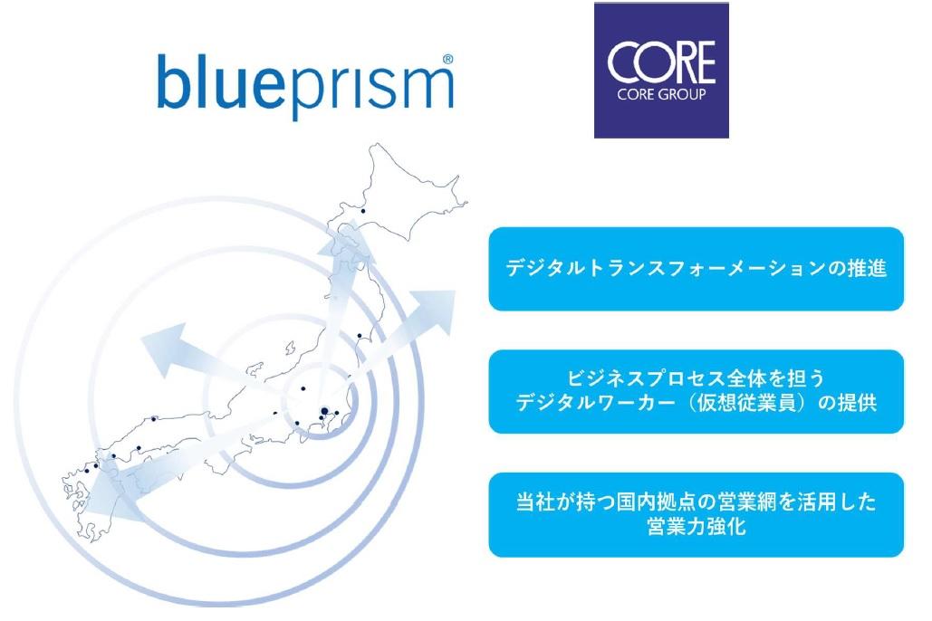 【DX推進を加速】RPAツール「Blue Prism」のパートナー契約を株式会社コア、Blue Prism社が締結