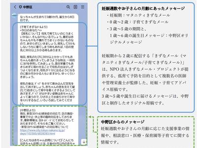 【東京都中野区LINE公式アカウント】「なかの子育て応援メール」配信開始に伴い「LINE配信用メッセージ」の提供を開始