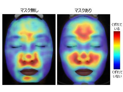 花王独自の「肌評価AI」※1によりマスク着用時は顔全体で化粧くずれが起きやすくなることが明らかに