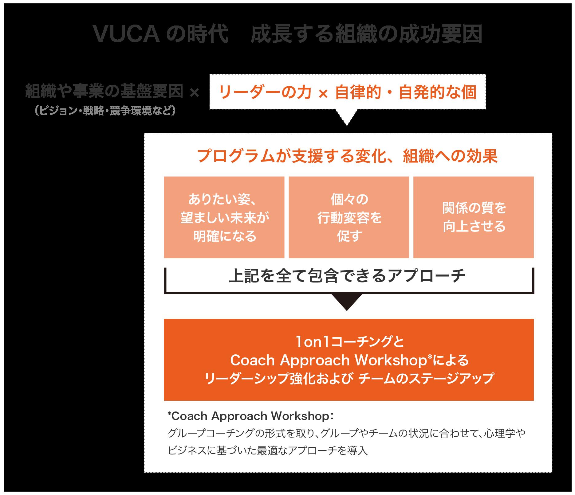 【TCA】一般社団法人 東京コーチング協会