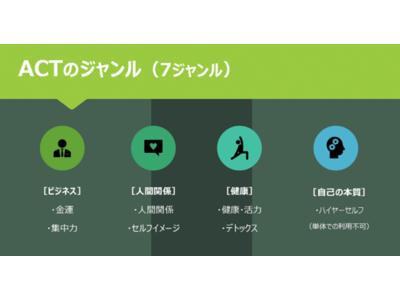 心のモヤモヤに作用するプログラムをインストール?!オートクリアリングツールの開発者『吉村竜児@こころメンテナンスメルマガ』を一般公開スタート!