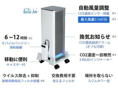 コードレスで使えるCO2センサー搭載空気清浄機を発売開始