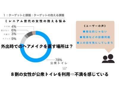 憧れヘアエステアイテム&美容アイテムがずらり!! 日本初のセルフ美容スタンド「standy by 353」が有楽町にオープン!サブスク制で使い放題…今なら無料キャンペーン中