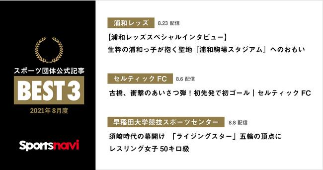 浦和レッズ、セルティックFC、早稲田大学競技スポーツセンターが受賞! スポーツ団体公式記事 月間ベスト3(21年8月度)