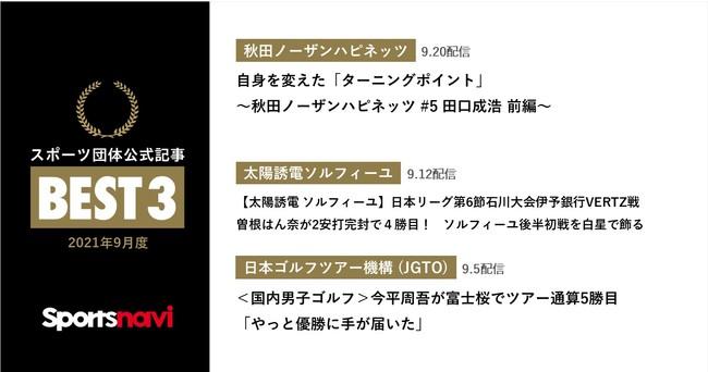 秋田ノーザンハピネッツ、太陽誘電ソルフィーユ、日本ゴルフツアー機構 が受賞! スポーツ団体公式記事 月間ベスト3(21年9月度)