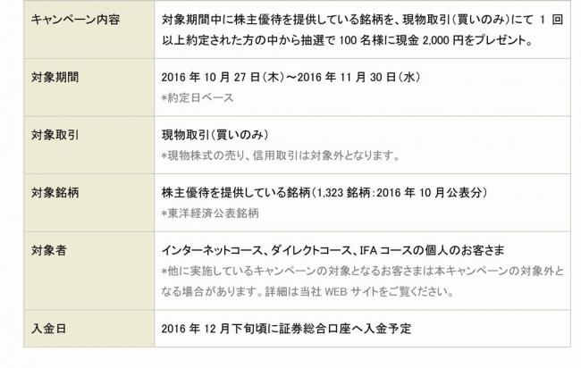 運輸情報グループの評判/社風/社員の口コミ(全2件)【転職会議】